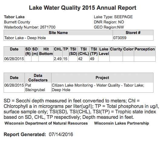 2015 Tabor Lake water quality